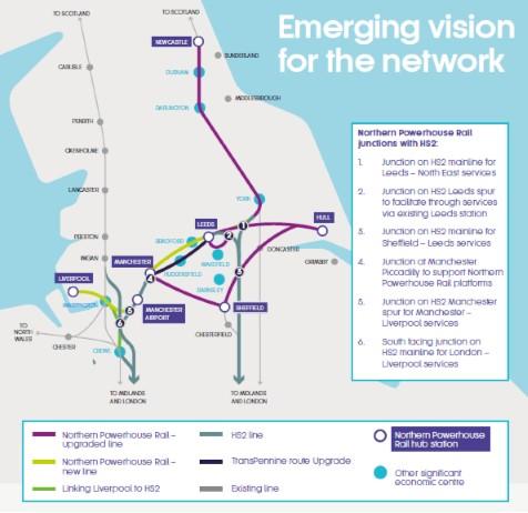 Strategic Transport Plan